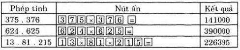 Giải bài 38 trang 20 SGK Toán 6 Tập 1 | Giải toán lớp 6