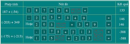 Giải bài 46 trang 80 SGK Toán 6 Tập 1 | Giải toán lớp 6