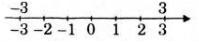 Giải bài 5 trang 68 SGK Toán 6 Tập 1 | Giải toán lớp 6