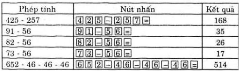 Giải bài 50 trang 24 SGK Toán 6 Tập 1 | Giải toán lớp 6