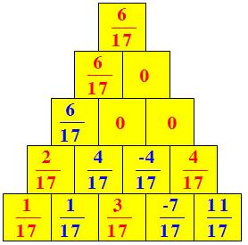 Giải bài 53 trang 30 SGK Toán 6 Tập 2 | Giải toán lớp 6