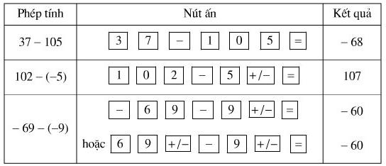 Giải bài 56 trang 83 SGK Toán 6 Tập 1   Giải toán lớp 6