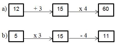 Giải bài 75 trang 32 SGK Toán 6 Tập 1 | Giải toán lớp 6