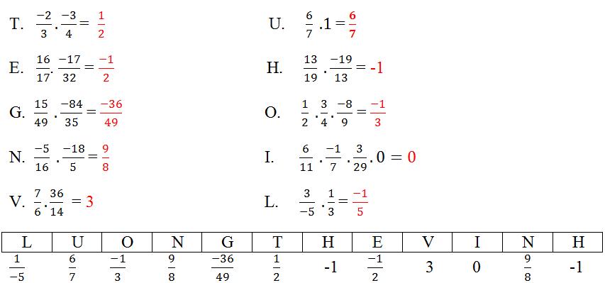Giải bài 79 trang 40 SGK Toán 6 Tập 2 | Giải toán lớp 6