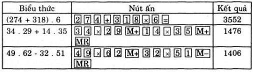 Giải bài 81 trang 33 SGK Toán 6 Tập 1 | Giải toán lớp 6