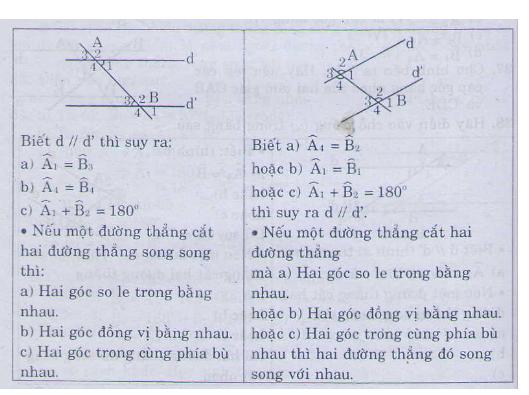 Giải bài 38 trang 95 Toán 7 Tập 1   Giải bài tập Toán 7