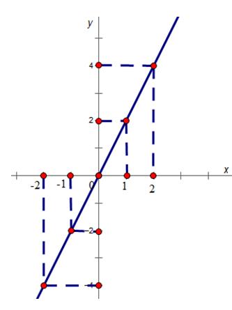 Để học tốt Toán 7 | Giải toán lớp 7