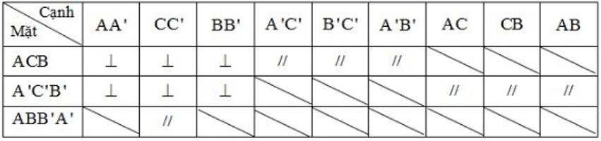 Giải bài 21 trang 108 SGK Toán 8 Tập 2   Giải toán lớp 8