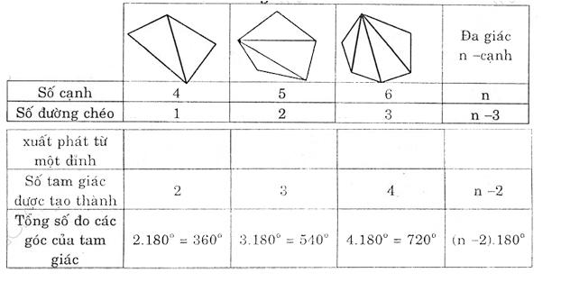 Giải bài 4 trang 115 Toán 8 Tập 1   Giải bài tập Toán 8