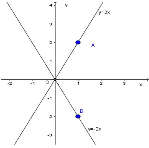 Để học tốt Toán 9 | Giải toán lớp 9
