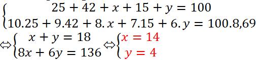 Giải bài 36 trang 24 SGK Toán 9 Tập 2 | Giải toán lớp 9