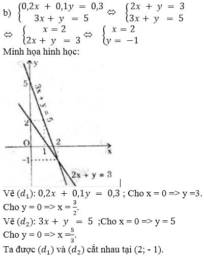 Giải bài 40 trang 27 SGK Toán 9 Tập 2   Giải toán lớp 9
