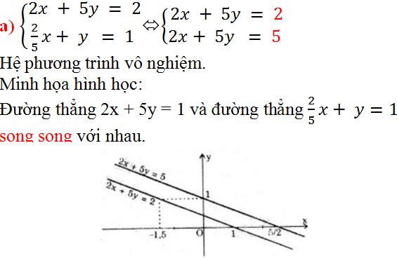 Giải bài 40 trang 27 SGK Toán 9 Tập 2 | Giải toán lớp 9