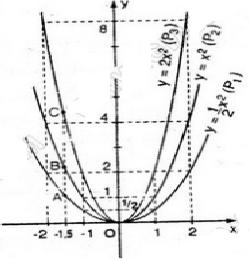 Giải bài 5 trang 37 SGK Toán 9 Tập 2 | Giải toán lớp 9