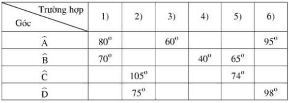 Giải bài 53 trang 89 SGK Toán 9 Tập 2 | Giải toán lớp 9