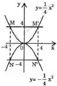 Giải bài 54 trang 63 SGK Toán 9 Tập 2 | Giải toán lớp 9