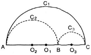 Giải bài 68 trang 95 SGK Toán 9 Tập 2 | Giải toán lớp 9