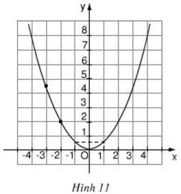 Giải bài 8 trang 38 SGK Toán 9 Tập 2 | Giải toán lớp 9