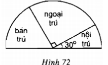 Giải bài 94 trang 105 SGK Toán 9 Tập 2   Giải toán lớp 9