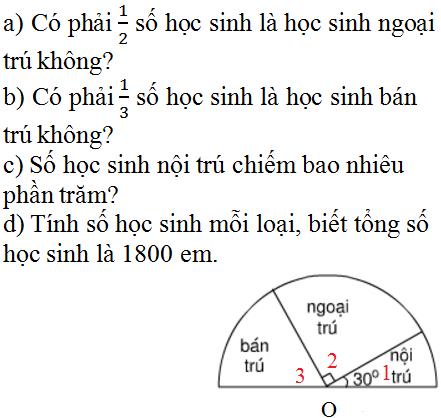 Giải bài 94 trang 105 SGK Toán 9 Tập 2 | Giải toán lớp 9