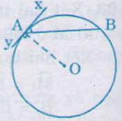 Câu hỏi ôn tập chương 3 phần Hình Học 9   Giải toán lớp 9