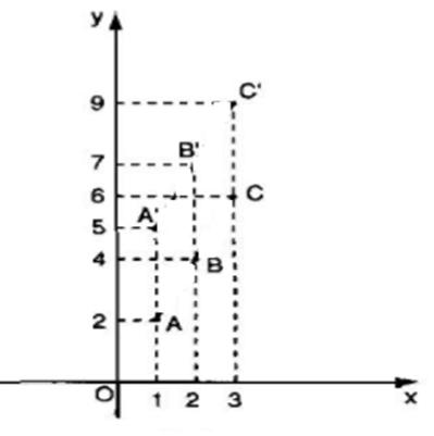 Giải bài tập Toán 9 | Giải Toán lớp 9