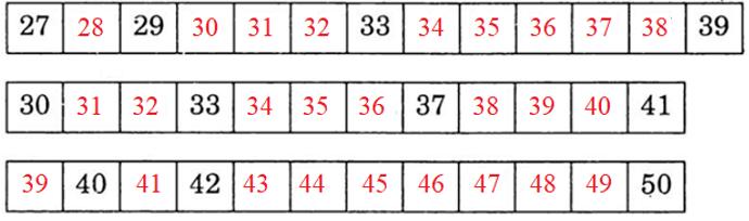 Vở bài tập Toán lớp 1 Bài 97: Các số có hai chữ số   Hay nhất Giải VBT Toán 1