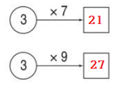 Bài 94: Luyện tập   Vở bài tập Toán lớp 2