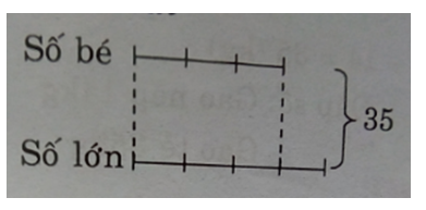 Giải vở bài tập Toán 4 | Giải VBT Toán 4