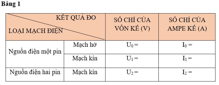 Vở bài tập Vật Lí 7 Bài 26 trang 90-91-92   Giải vở bài tập Vật Lí 7