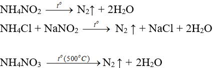 Hóa học lớp 11   Lý thuyết và Bài tập Hóa học 11 có đáp án