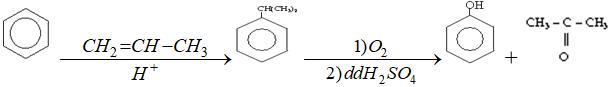 Cách điều chế Phenol