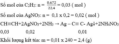 CH≡CH + 2AgNO<sub>3</sub> + 2NH<sub>3</sub> → Ag–C≡C-Ag↓ + 2NH<sub>4</sub>NO<sub>3</sub>   Cân bằng phương trình hóa học