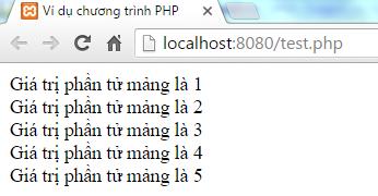 Vòng lặp foreach trong PHP