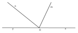 Trắc nghiệm: Góc - Bài tập Toán lớp 6 chọn lọc có đáp án, lời giải chi tiết