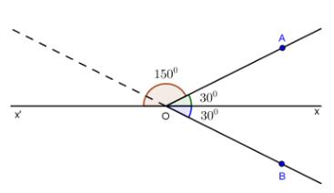 Trắc nghiệm: Tia phân giác của góc - Bài tập Toán lớp 6 chọn lọc có đáp án, lời giải chi tiết