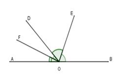 Trắc nghiệm: Định Lý - Bài tập Toán lớp 7 chọn lọc có đáp án, lời giải chi tiết