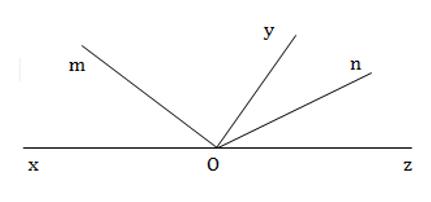 Trắc nghiệm: Hai đường thẳng vuông góc - Bài tập Toán lớp 7 chọn lọc có đáp án, lời giải chi tiết