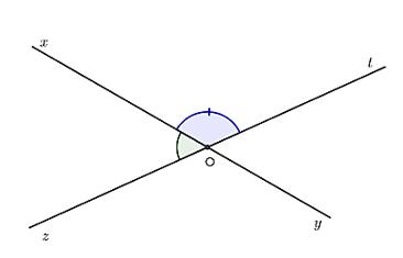 Trắc nghiệm: Hai góc đối đỉnh - Bài tập Toán lớp 7 chọn lọc có đáp án, lời giải chi tiết