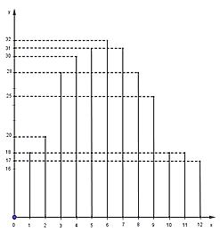 Trắc nghiệm: Số trung bình cộng - Bài tập Toán lớp 7 chọn lọc có đáp án, lời giải chi tiết
