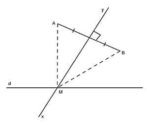 Trắc nghiệm: Tính chất đường trung thực của một đoạn thẳng - Bài tập Toán lớp 7 chọn lọc có đáp án, lời giải chi tiết