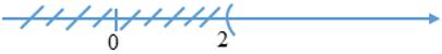 Bài tập: Bất phương trình một ẩn | Lý thuyết và Bài tập Toán 8 có đáp án