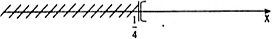 Bài tập: Bất phương trình một ẩn   Lý thuyết và Bài tập Toán 8 có đáp án