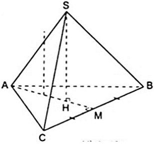 Bài tập: Các công thức về hình chóp đều | Lý thuyết và Bài tập Toán 8 có đáp án