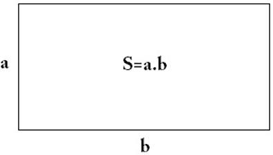 Lý thuyết: Diện tích hình chữ nhật | Lý thuyết và Bài tập Toán 8 có đáp án