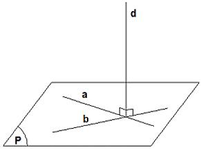 Lý thuyết: Thể tích của hình hộp chữ nhật | Lý thuyết và Bài tập Toán 8 có đáp án