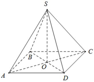 Lý thuyết: Các công thức về hình chóp đều | Lý thuyết và Bài tập Toán 8 có đáp án