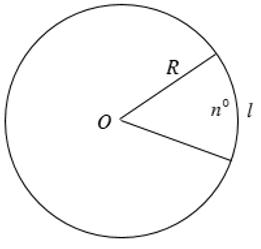 Lý thuyết: Diện tích hình tròn, hình quạt tròn - Lý thuyết Toán lớp 9 đầy đủ nhất