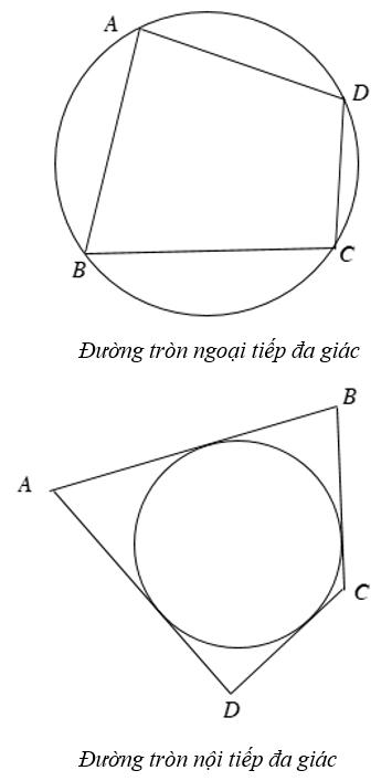 Lý thuyết: Đường tròn ngoại tiếp. Đường tròn nội tiếp - Lý thuyết Toán lớp 9 đầy đủ nhất