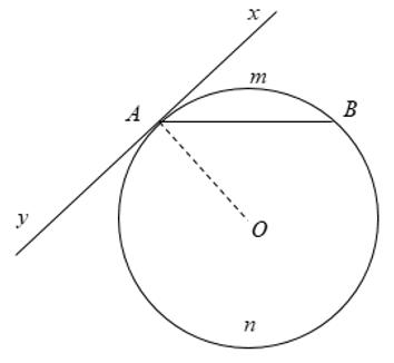 Lý thuyết: Góc tạo bởi tia tiếp tuyến và dây cung - Lý thuyết Toán lớp 9 đầy đủ nhất